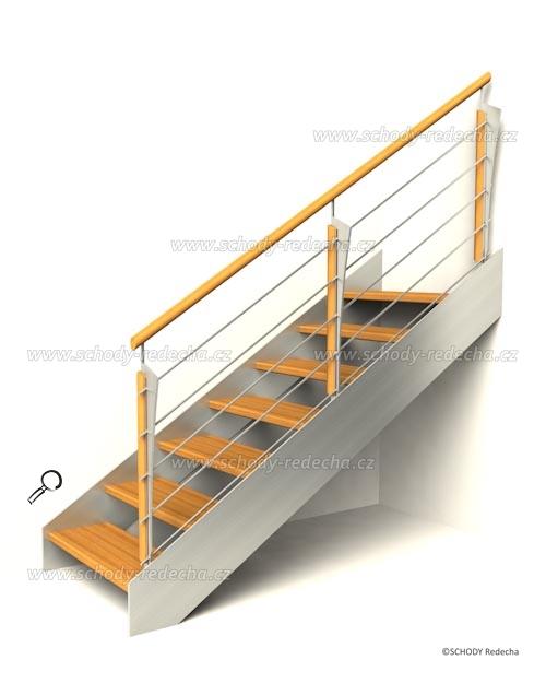 antikora schody IVP